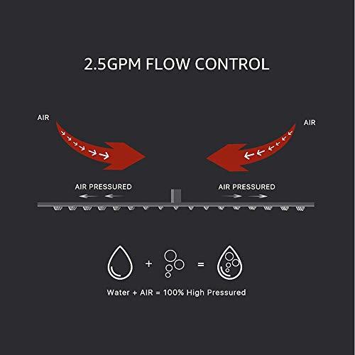 KOJOX 12 Inch Shower System with High Pressure Rainfall Shower Head Model: KOJOX