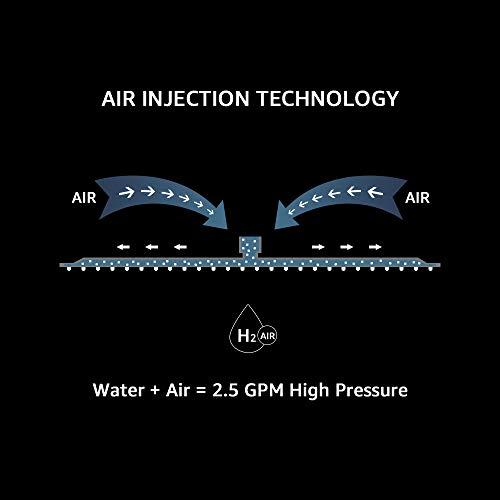 IRIBER Rain Shower System with 10 Inch High Pressure Ultra Thin Rain Shower Head Model: Iriber