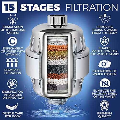 AquaHomeGroup 15 Stage Shower Filter with Vitamin C for Hard Water Model: AquaHomeGroup